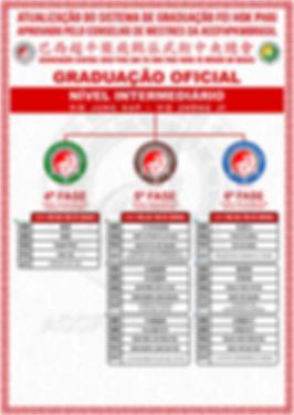 Sistema-de-Graduação---INTERMEDIÁRIO---A