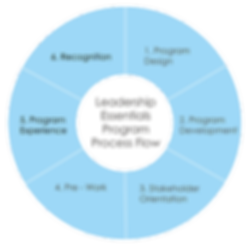 Strategic Management Web-02.png