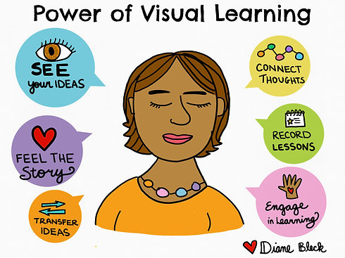 Create An Immersive Learning Experience