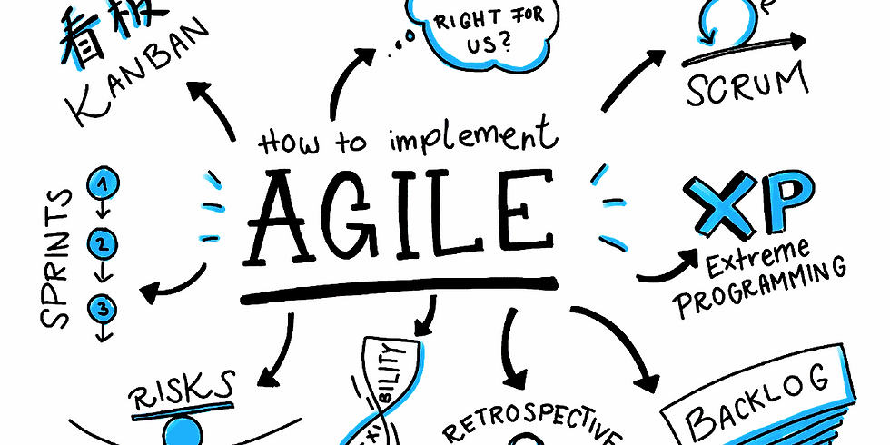 Agile Liftoff Lab: Instructor Led, In-Person