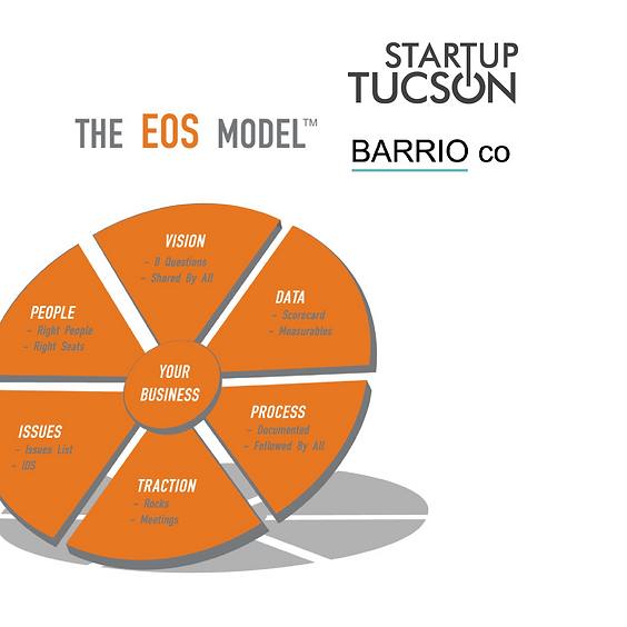 EOS 101:  Positioning your Company and your Team for Operational Excellence