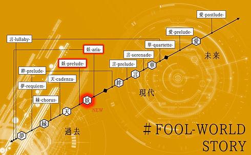 fool年表