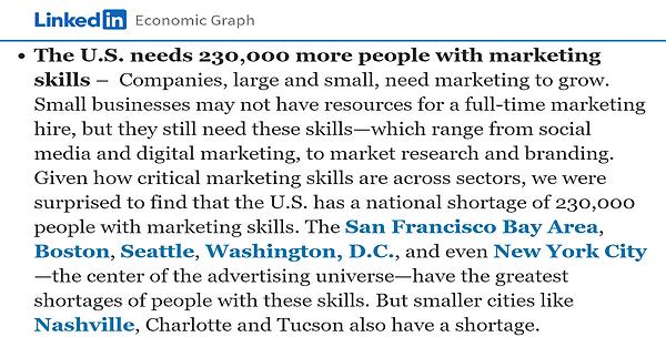 LinkedIn 230K jobs shortage2.png