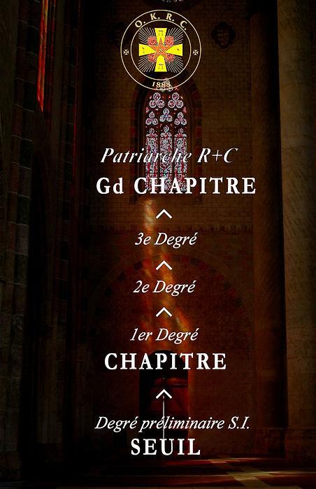 Parcours initiatique dans l'Ordre Kabbalistique de la Rose-Croix