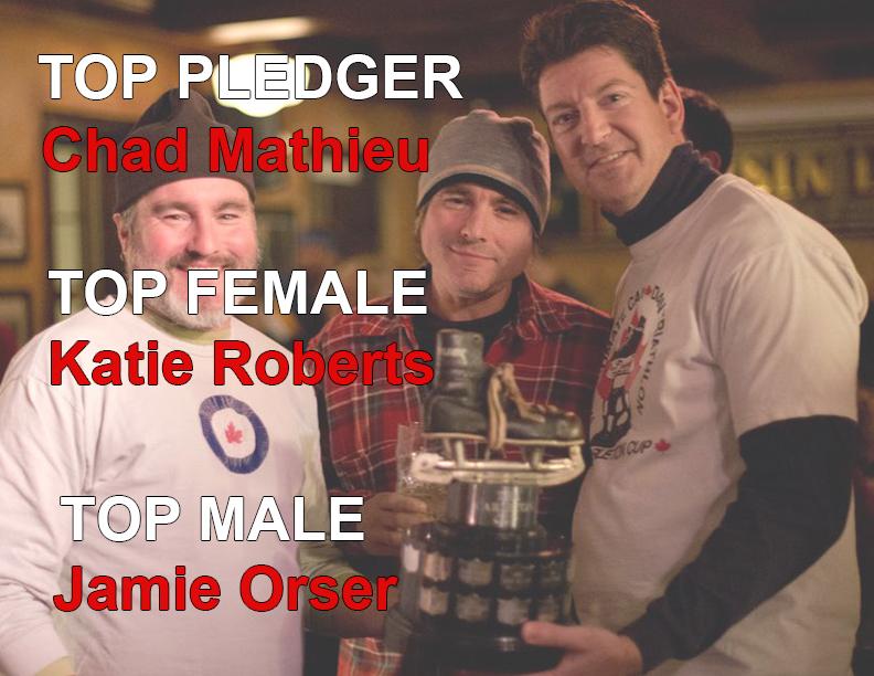 Top Pledgers List 2019 (Carleton Cup Web