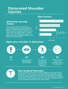 dislocated shoulder injuries