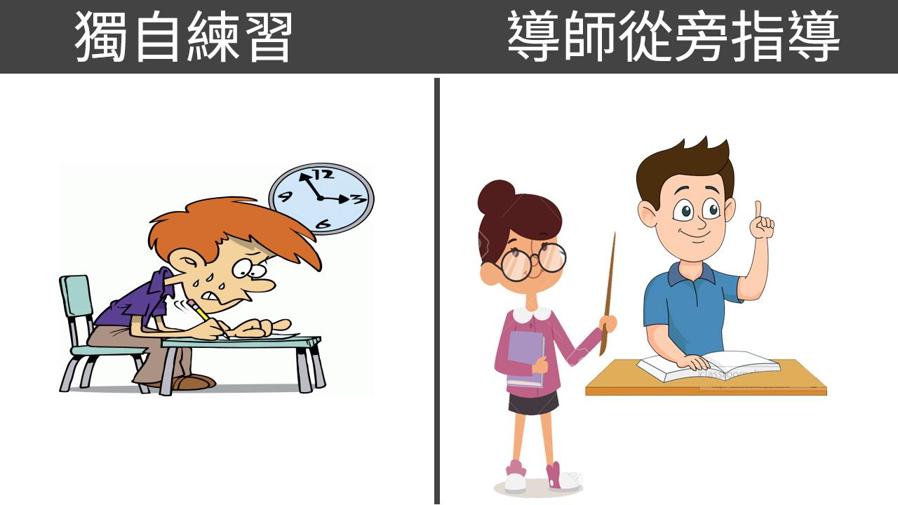 致恆教育專業導師指導