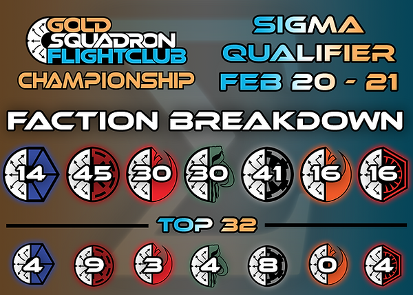 Sigma Factions.png