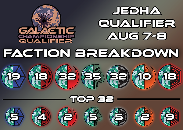 Jedha Faction Breakdown.png