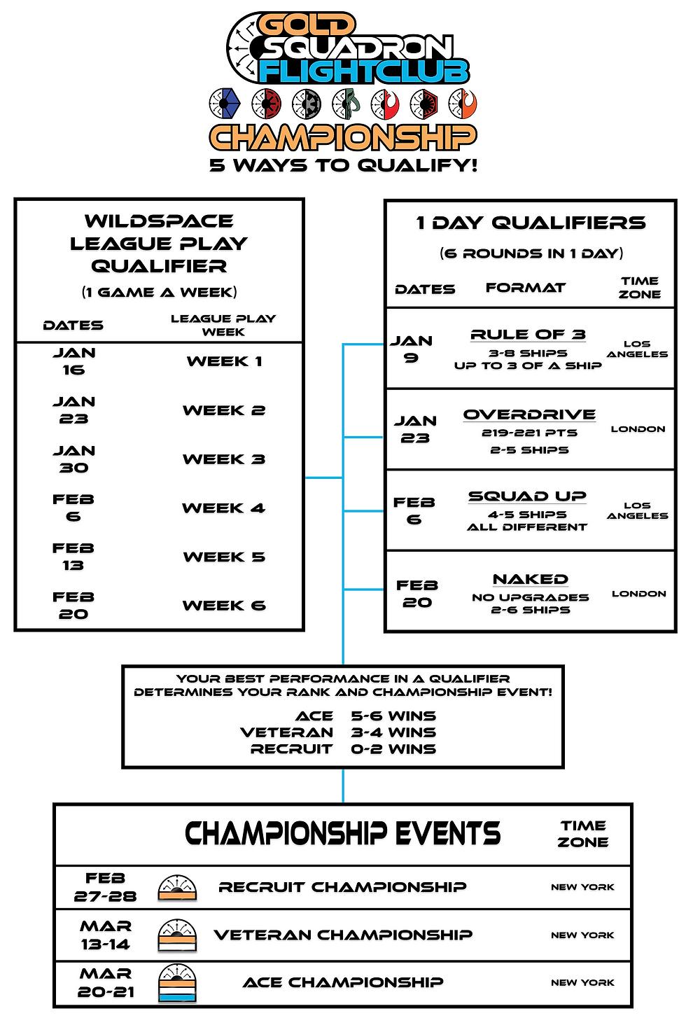 Flight Club Championships 2020 schedule