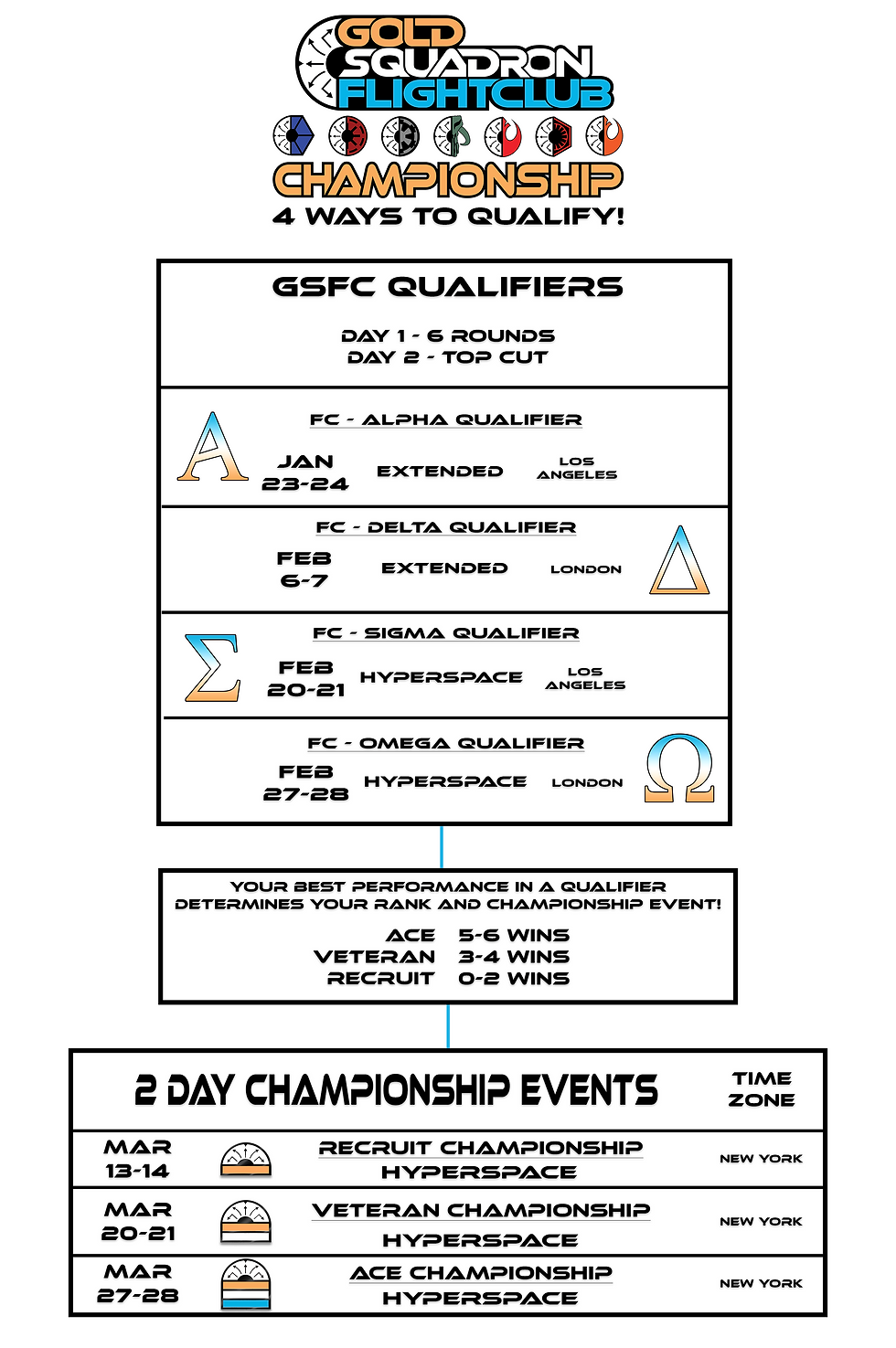 Flight Club Championships 2020 schedule