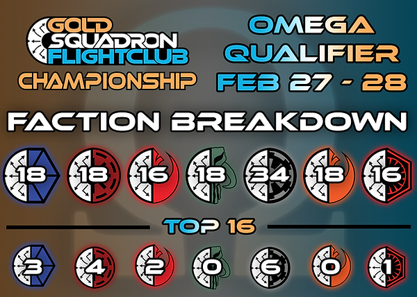 Omega factions 2.png