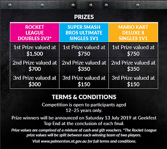 Geek Fest Prizes 2019.png