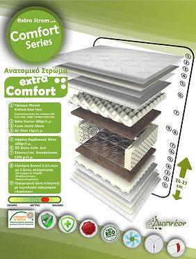Στρώμα Comfort Extra