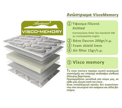 Ανώστρωμα Visco Memory