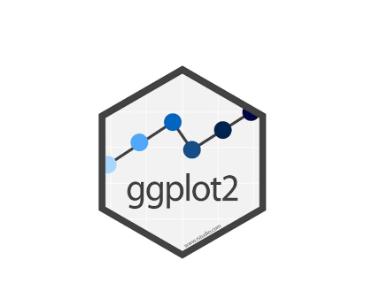 R ggplot2 - Elegante Plots in R