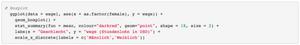 R Auswertung - Code zur Erstellung eines Boxplots