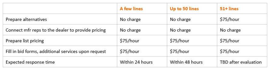 Spec Services Pricing.JPG
