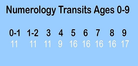 Cameron Douglas Transits.jpg