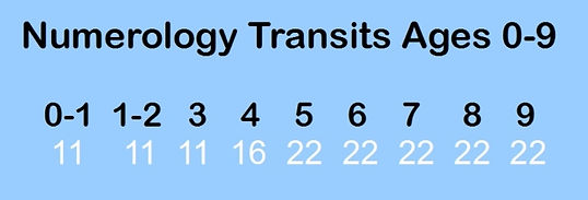 transits numerology Chauvin.jpg