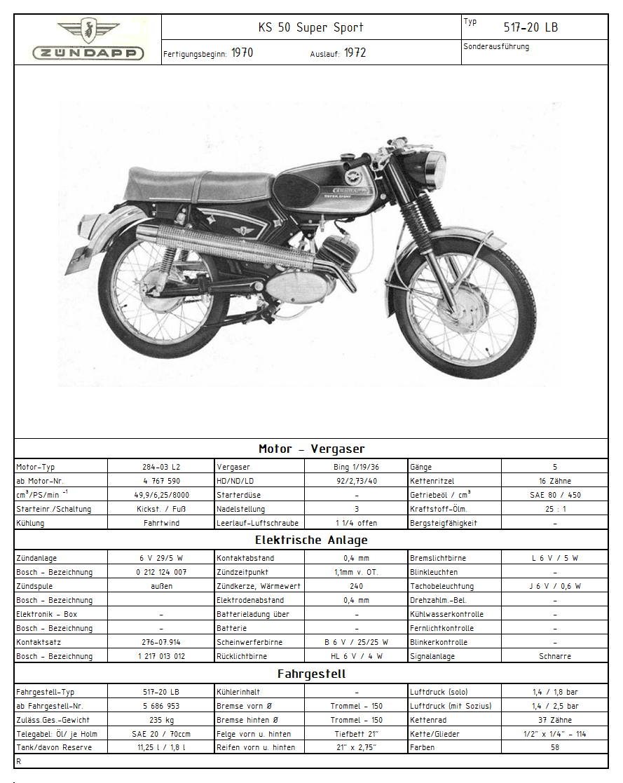 Zündapp_Typenfototafel_517-20_LB_1970-19