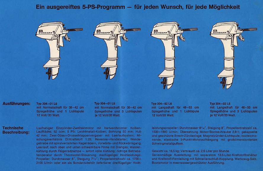 5-PS-Programm II.png