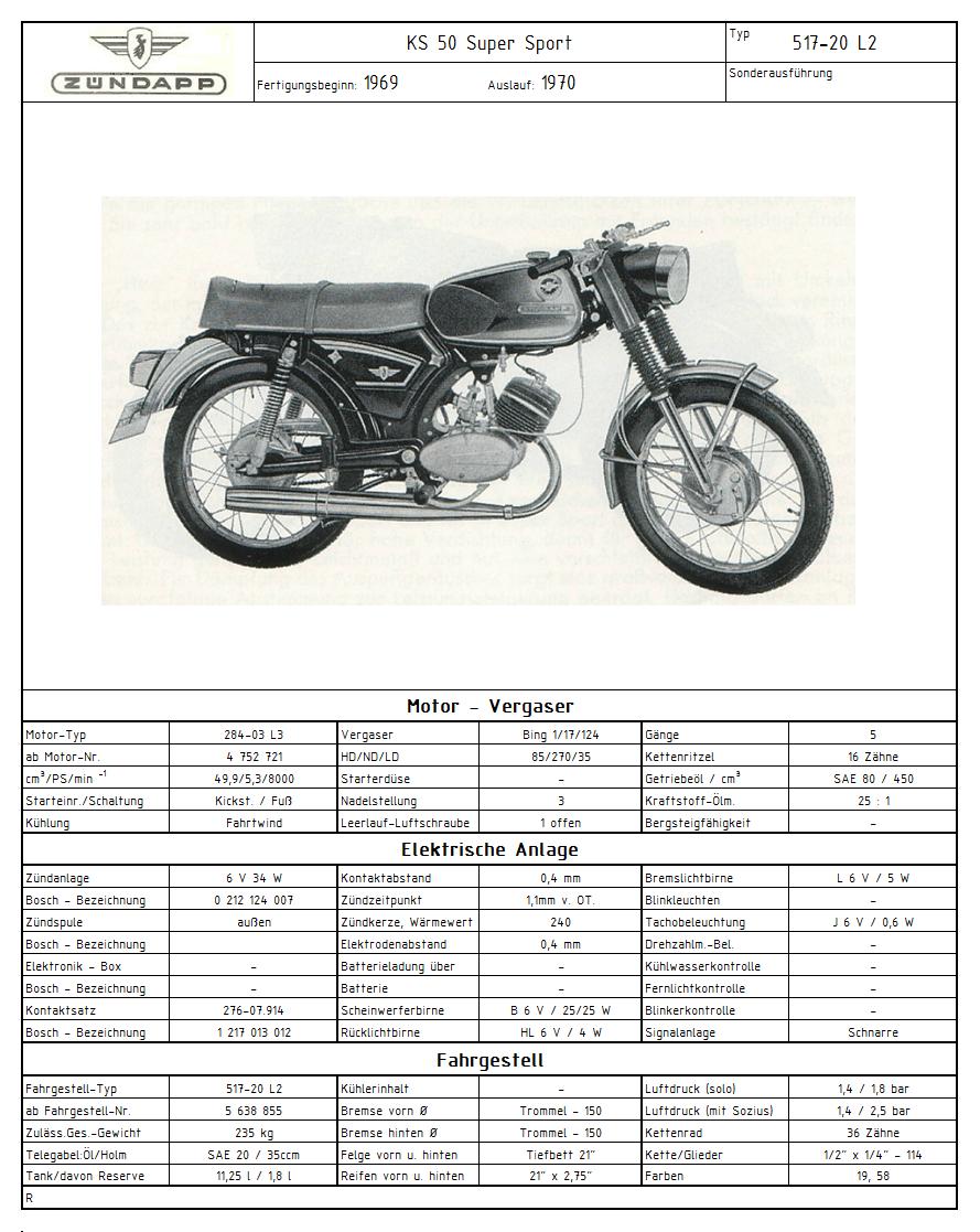 Zündapp_Typenfototafel_517-20_L2_1969-19