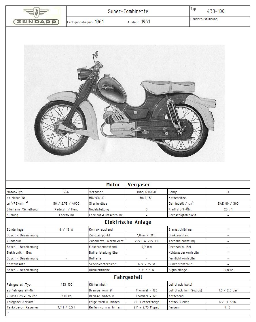 Zündapp Typenfototafel 433-100 (Bild).pn