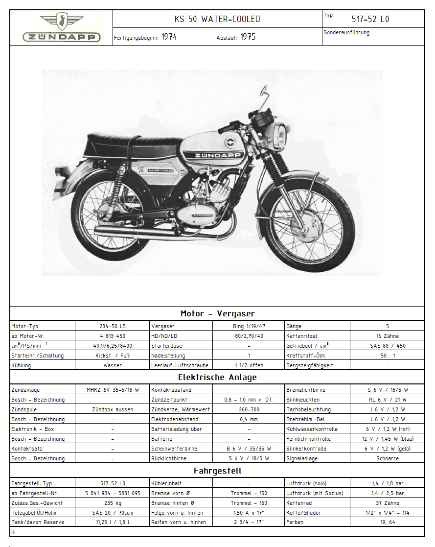Zündapp_Typenfototafel_517-52_L0_1974-19