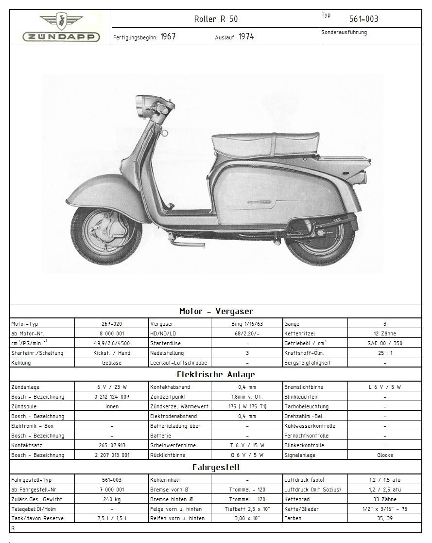 Zündapp Typenfototafel 561-003 (1967-197