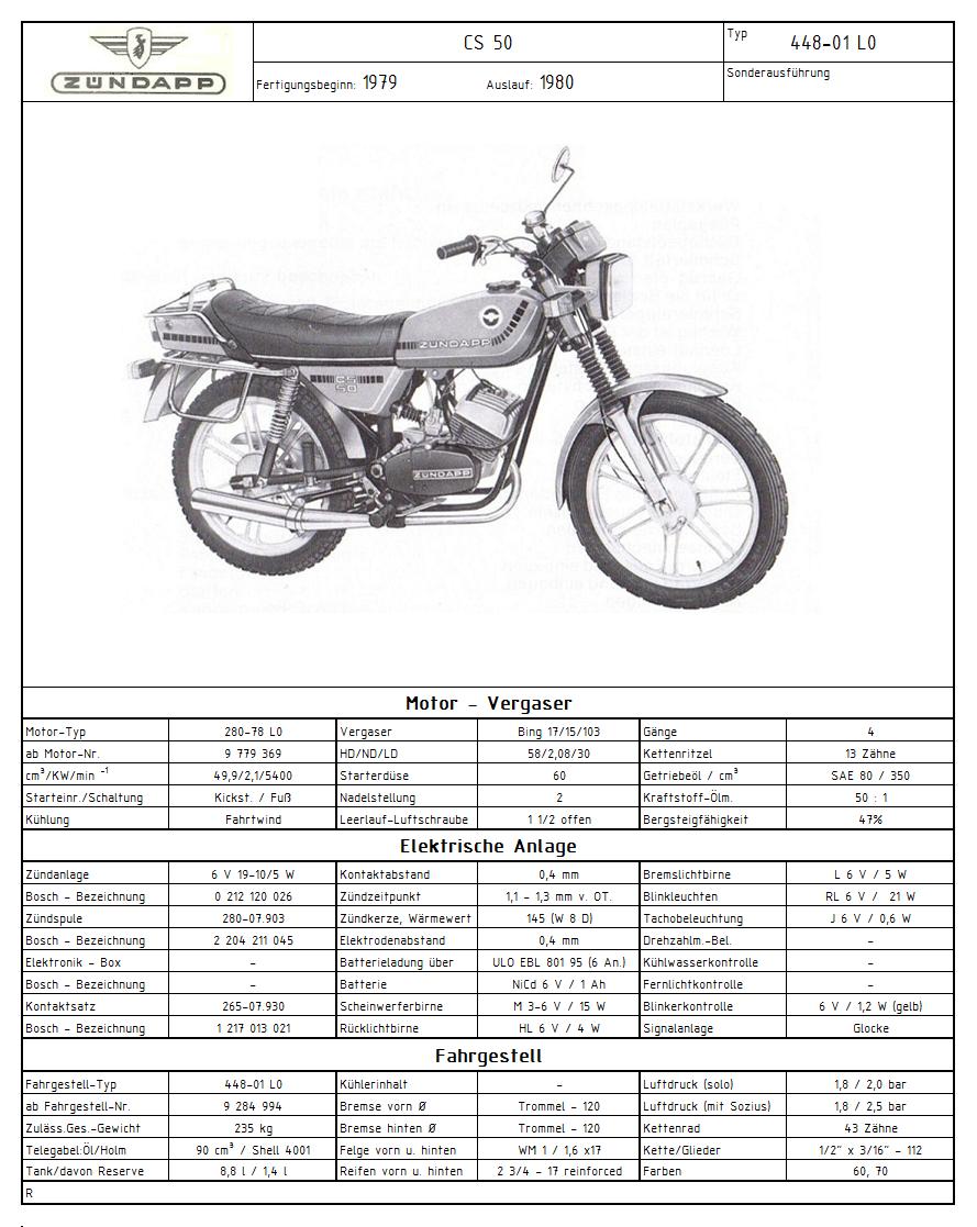 Zündapp 2-Gang-Mofa ZR 20 Typ 447-02 L0