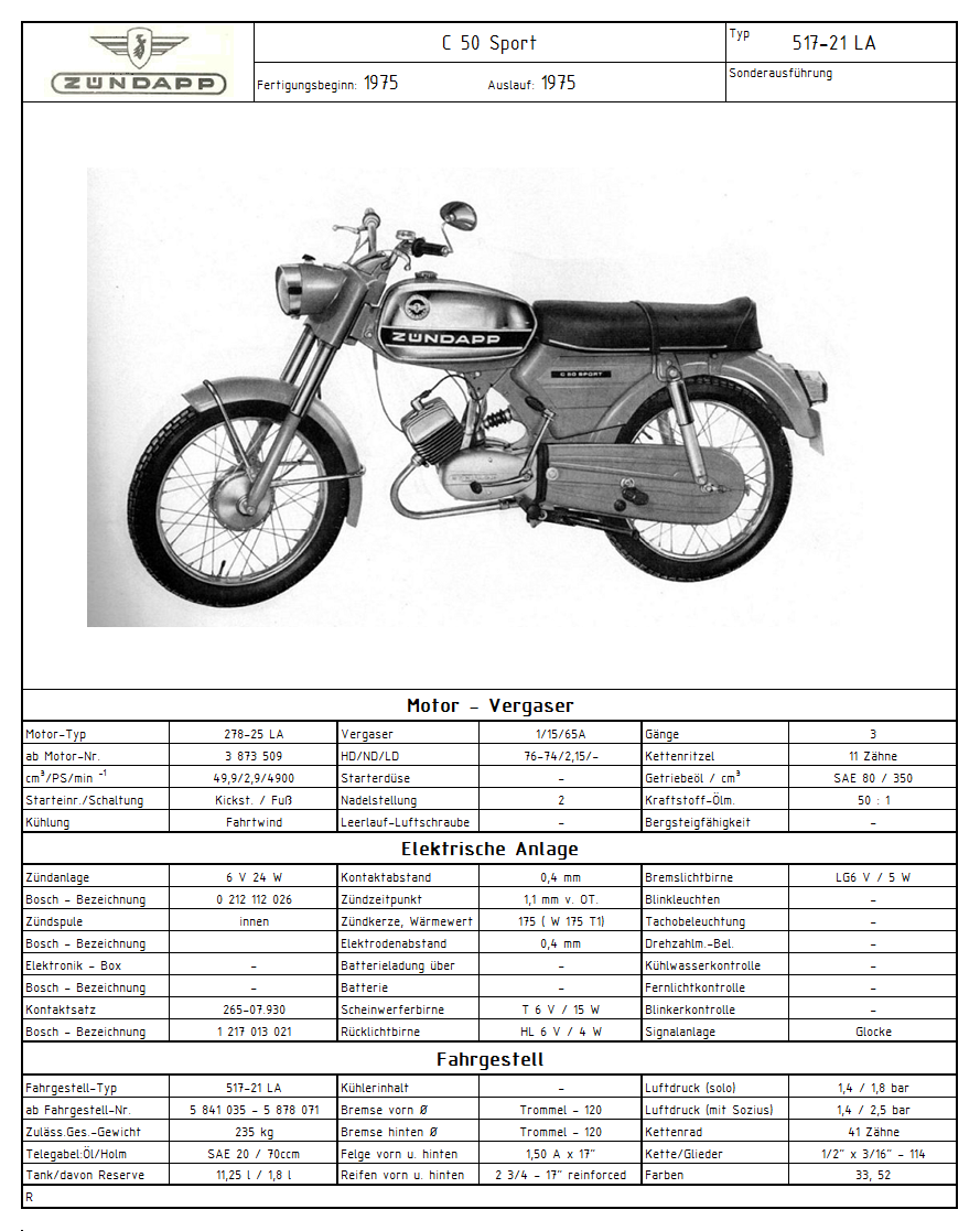 Zündapp_Typenfototafel_517-21_LA_1975_(B