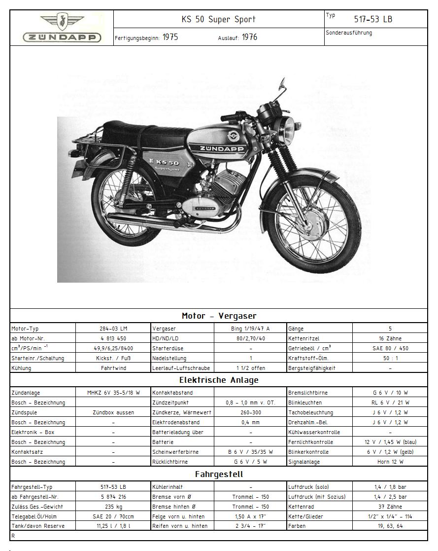 Zündapp_Typenfototafel_517-53_LB_1975-19