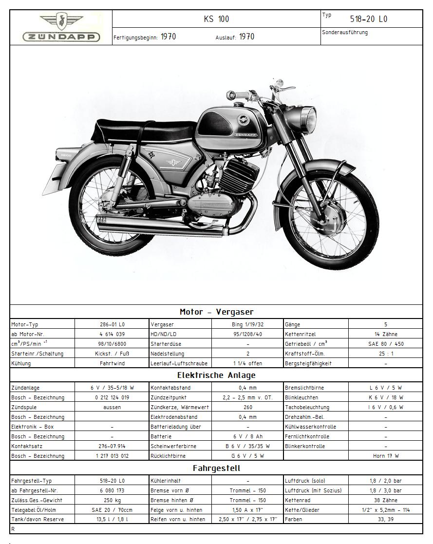 Zündapp Typenfototafel 518-20 L0 1970 (B