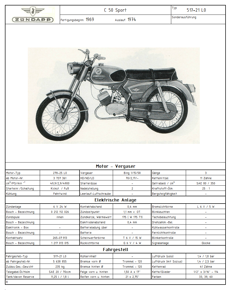 Zündapp_Typenfototafel_517-21_L0_1969-19