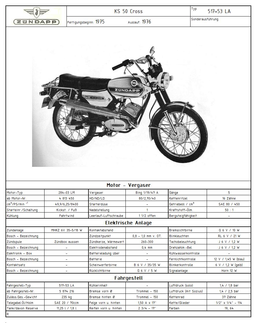 Zündapp_Typenfototafel_517-53_LA_1975-19