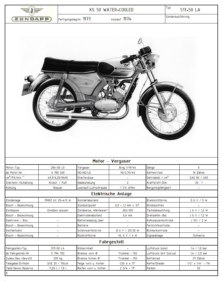 Zündapp Typenfototafel 517-50 LA 1973-19