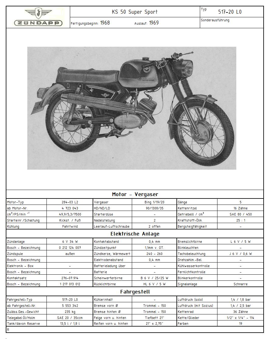 Zündapp_Typenfototafel_517-20_L0_1968_(B