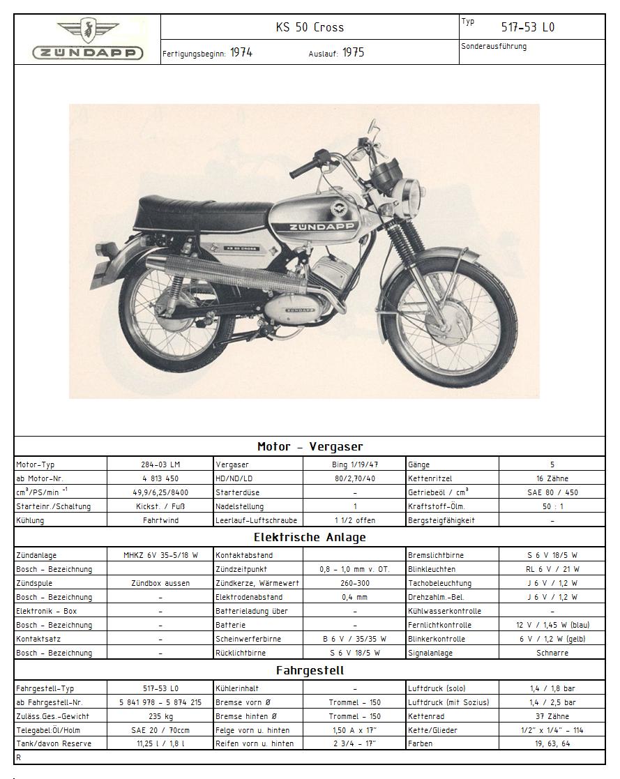 Zündapp_Typenfototafel_517-53_L0_1974-19