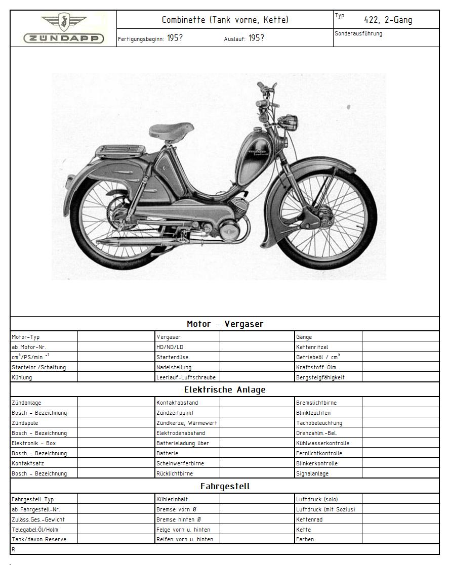 Zündapp Typenfototafel 422 (Bild).png