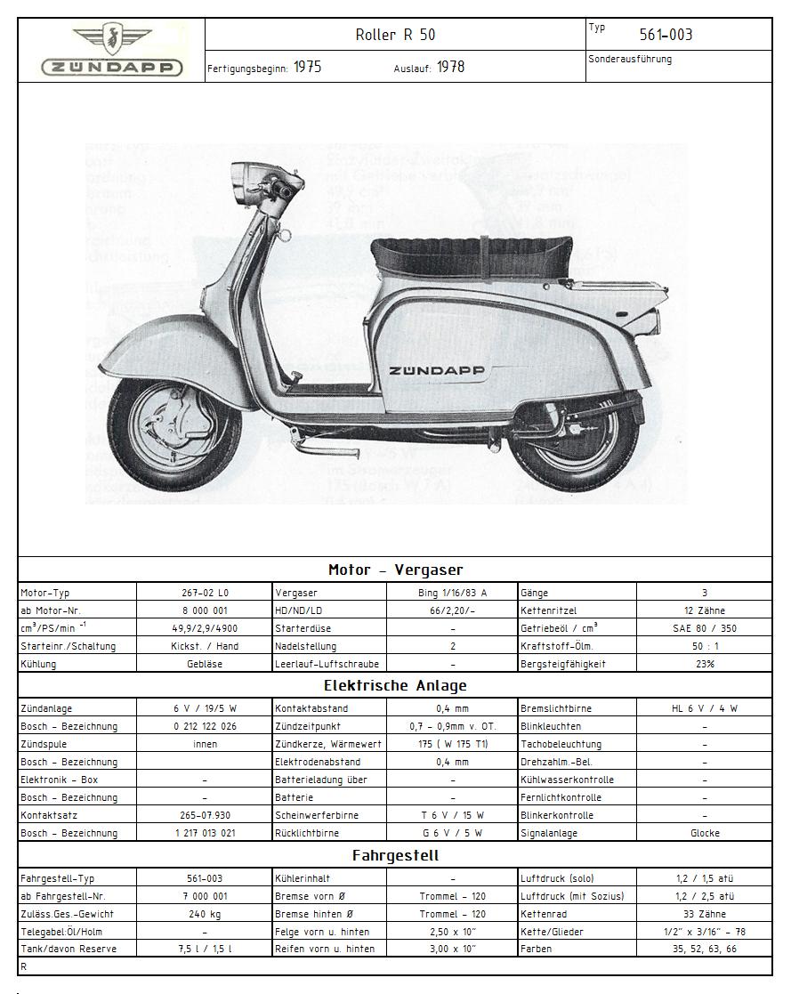 Zündapp Typenfototafel 561-003 (1975-197