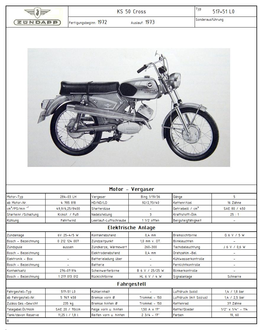 Zündapp_Typenfototafel_517-51_L0_1972-19