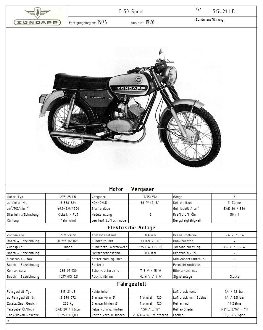 Zündapp_Typenfototafel_517-21_LB_1976_(B