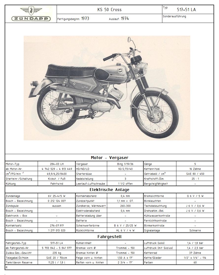 Zündapp_Typenfototafel_517-51_LA_1973-19