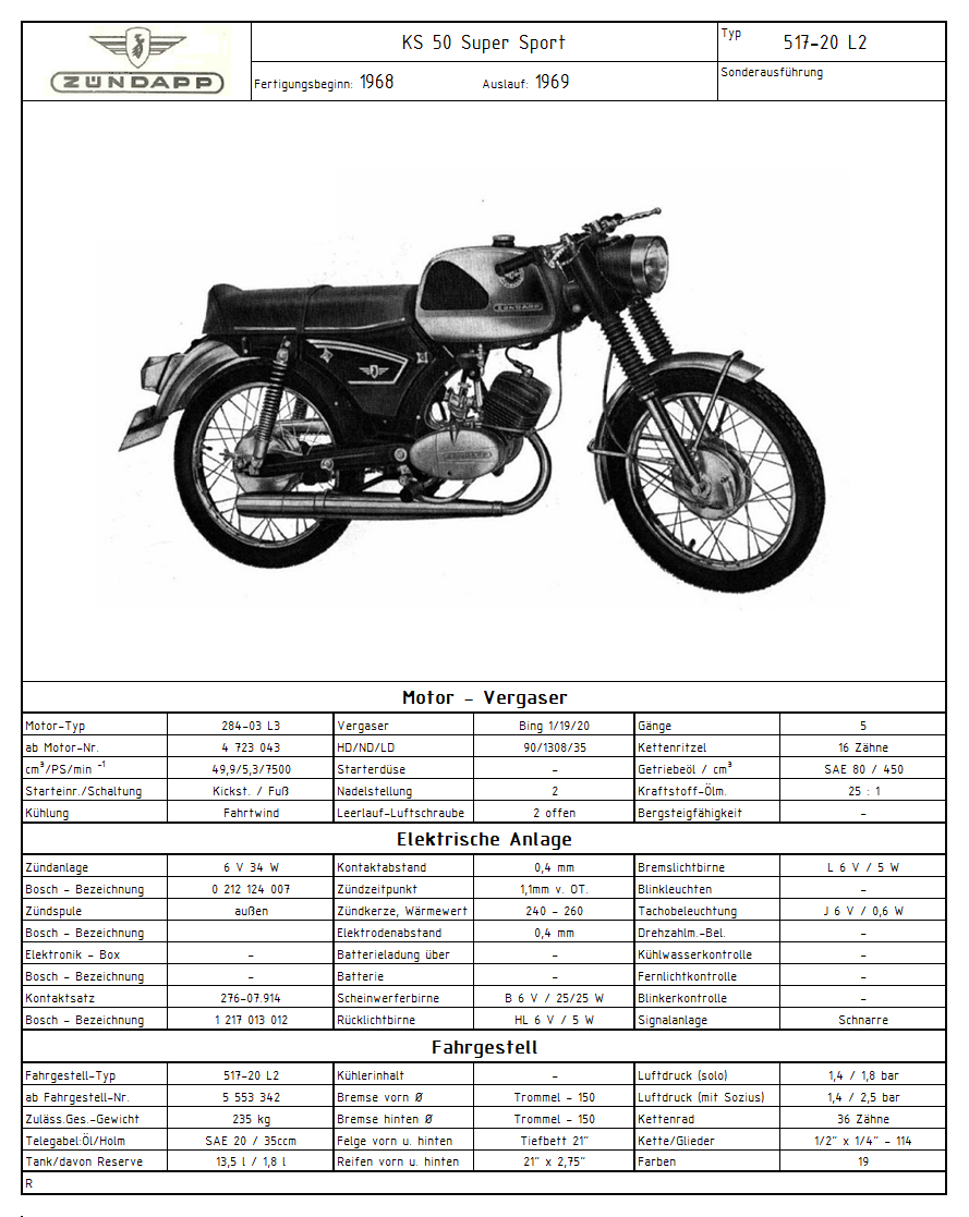 Zündapp_Typenfototafel_517-20_L2_1968_(B