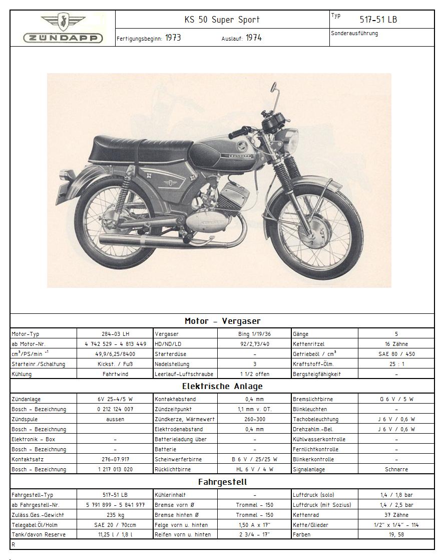 Zündapp_Typenfototafel_517-51_LB_1973-19