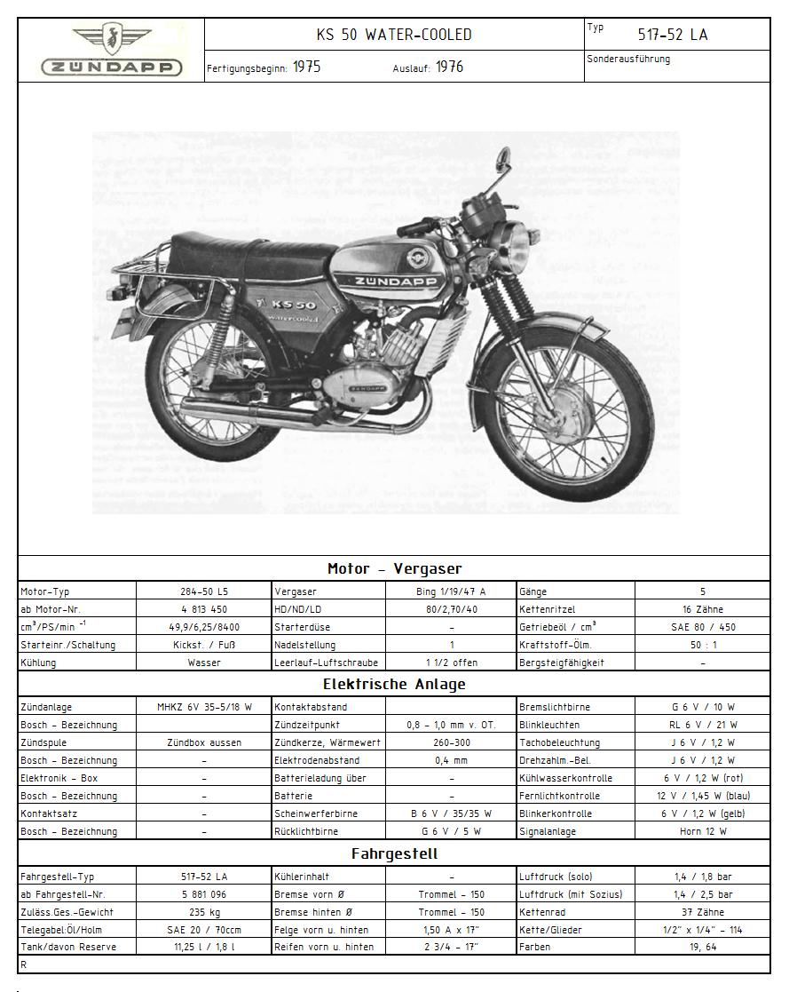 Zündapp_Typenfototafel_517-52_LA_1975-19