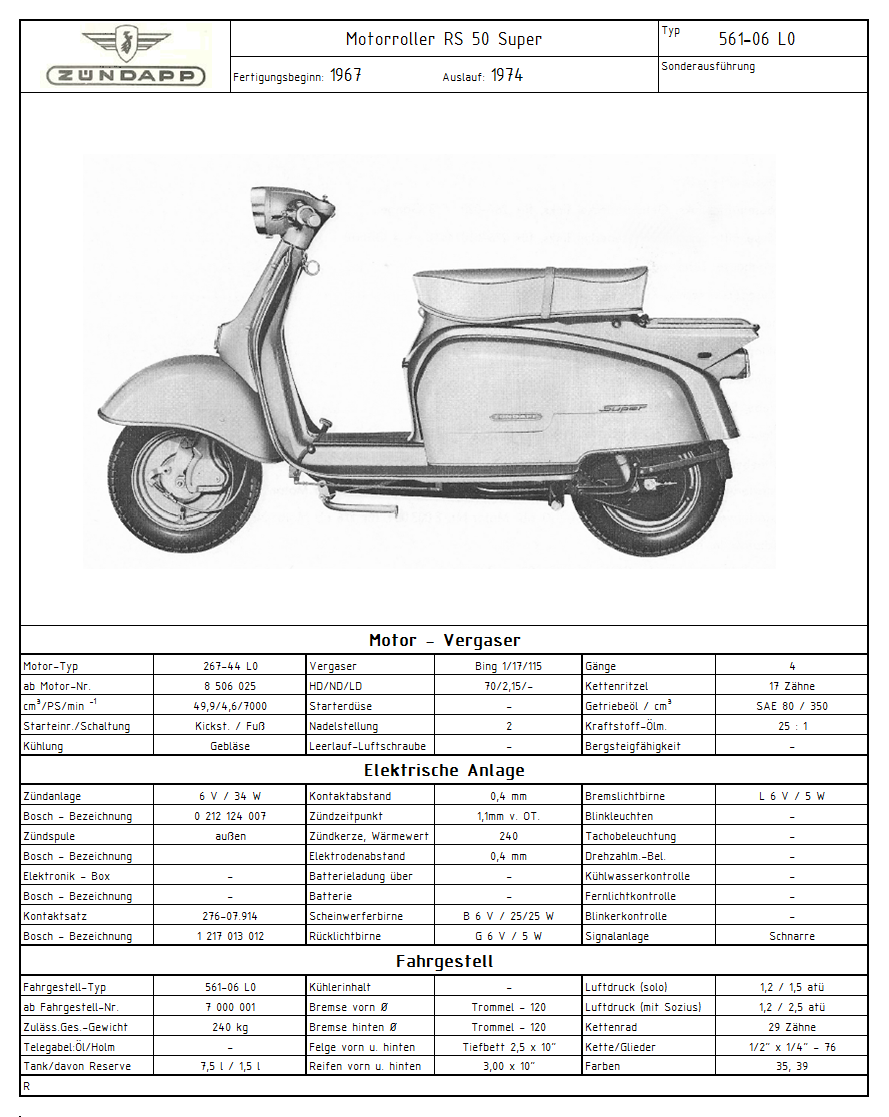 Zündapp_Typenfototafel_561-06_L0_(1967-1