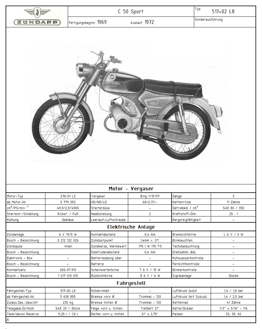 Zündapp_Typenfototafel_517-02_L8_1969-19