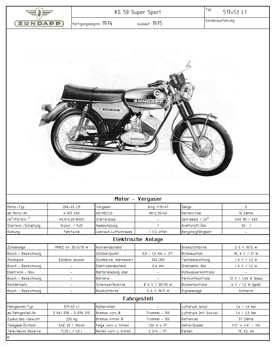 Zündapp_Typenfototafel_517-53_L1_1974-19
